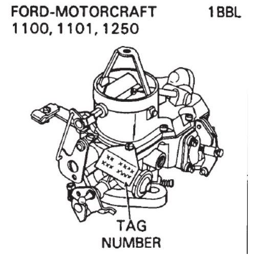 17 Best ideas about Holley Carburetor Parts on Pinterest
