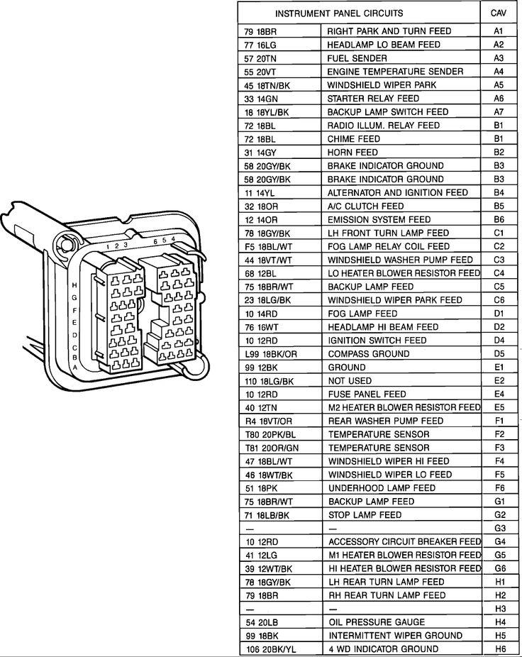 82 cj7 dash wiring diagram