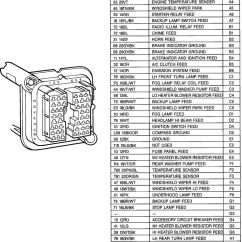 Jeep Cherokee Wiring Diagram 1996 3 Wire Electrical 87 Yj | Diagrams Pinterest Jeeps