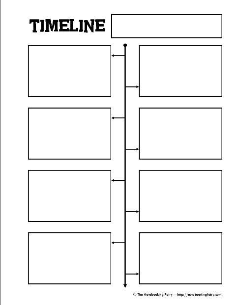 10 best images about Graphic Organizers for Research