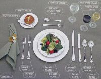 25+ best ideas about Table setting etiquette on Pinterest ...