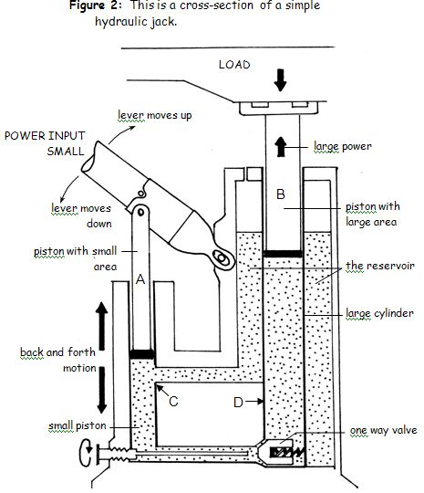 wiring diagram for hydraulic switches