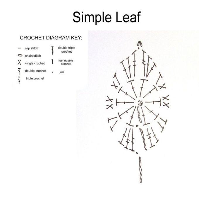 Simple Crochet Leaf Pattern Free Zoshwiki