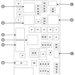 2007 Jeep Commander Fuse Box Diagram 7 Way Trailer Hitch Wiring 2006 Jpeg - Http://carimagescolay.casa/2006-jeep-commander-fuse ...