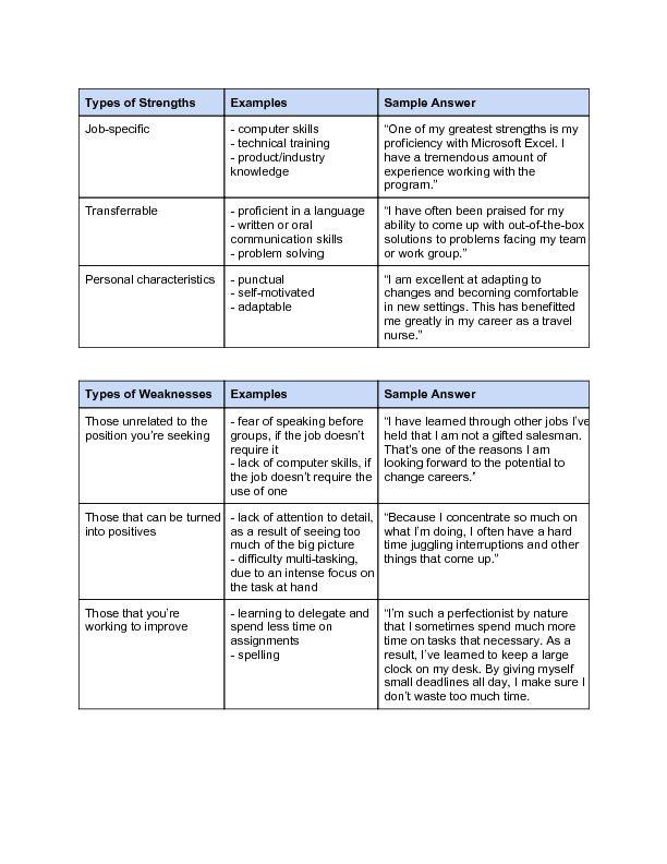 sample personal strengths resume
