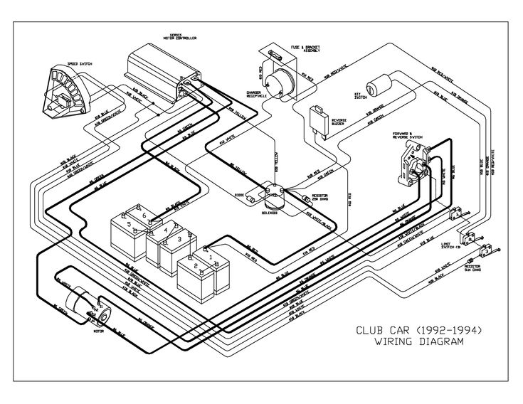 auto charging system wiring diagram bosch 5 pin relay club car great installation of 1995 1992 1994 automotive