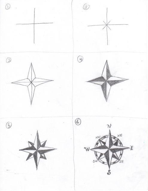 De 20+ bedste idéer inden for Nemme tegninger på Pinterest
