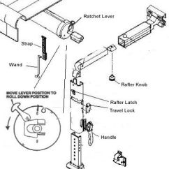 6 Pin To 7 Trailer Wiring Diagram Flower Parts Without Labels A&e Awning Replacement | Basic Rv Operation Instructions Books Worth Reading ...