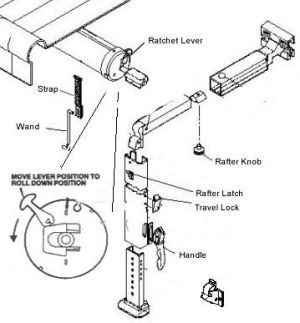 a&e awning replacement parts | Basic RV Awning Operation Instructions | Books Worth Reading