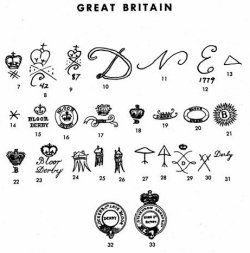17 Best images about antique maker marks and names on