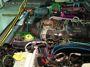 JK Parts Labeled  Jeep Wrangler Forum | Jeep | Pinterest | Engine, Jeeps and Jeep wrangler forum