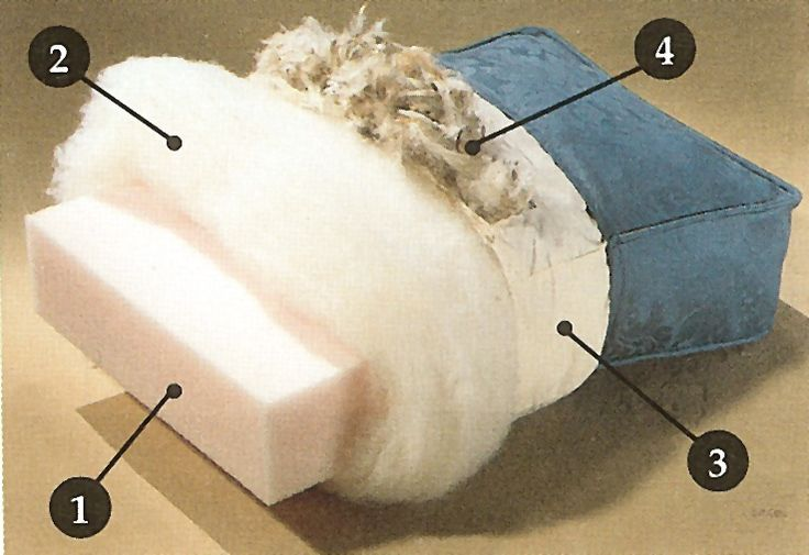 Good description of different types of cushions with
