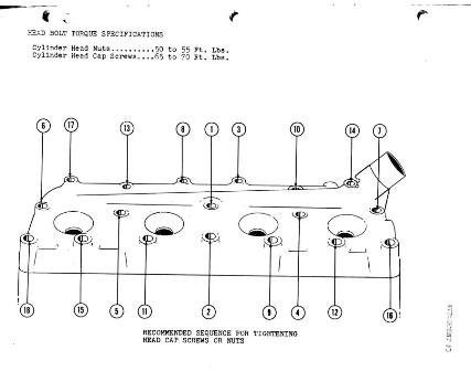 Wiring Diagrams For 1964 Ford 4000 Tractor