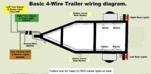 2010 toyota sienna trailer flat 4 wiring harness diagram  Google Search | Trailer | Pinterest