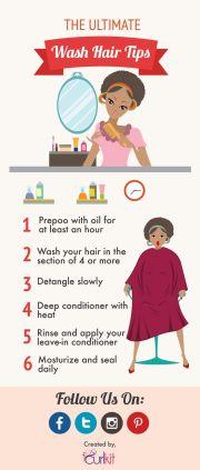 ultimate wash day checklist