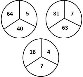 17 Best images about Interesting MATHS! on Pinterest