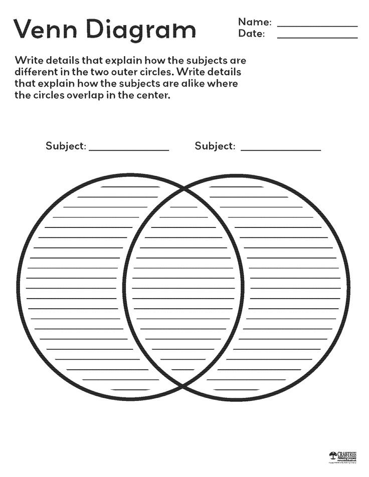 venn diagram template with lines suzuki savage 650 carburetor free printable from crabtree publishing | educational resources pinterest ...