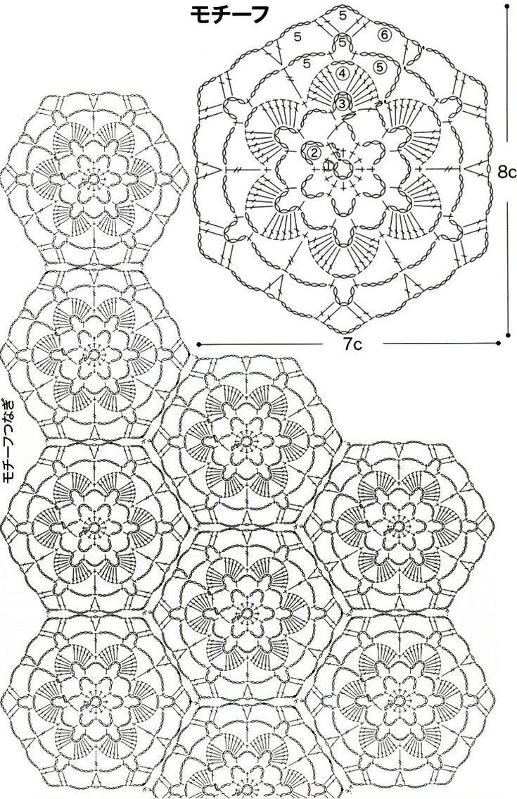1000+ ideas about Crochet Bolero Pattern on Pinterest