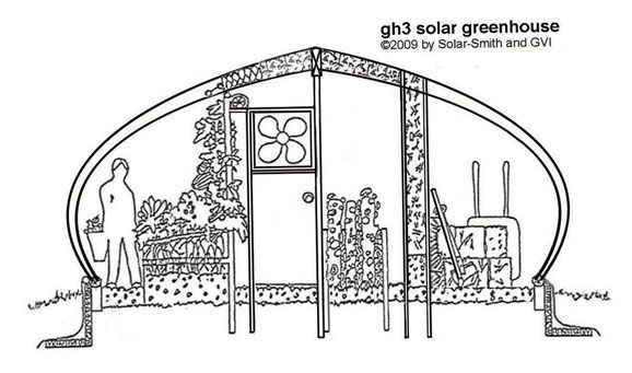 1000+ images about Greenhouses and Cold Frames on
