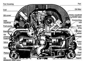 vw engines | VW Type 2 AirCooled Engine | Vee Dubs | Pinterest | Buses, Engine and 2!