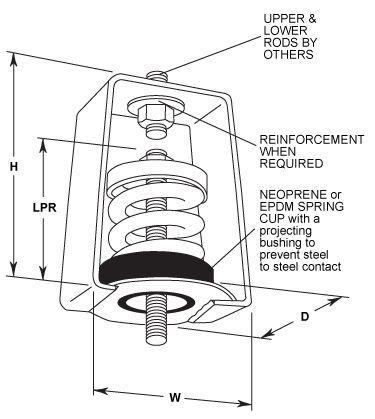 17 Best images about Vibration Noise Control on Pinterest