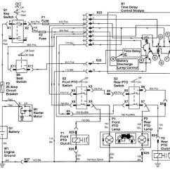 John Deere La105 Wiring Diagram Digestive System Flow Chart L110 Schematic 320 F510 Starter