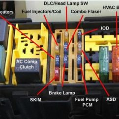95 Jeep Wrangler Radio Wiring Diagram Gas Water Heater 99 Xj Pdc | Auto Pinterest Cherokee And Computers