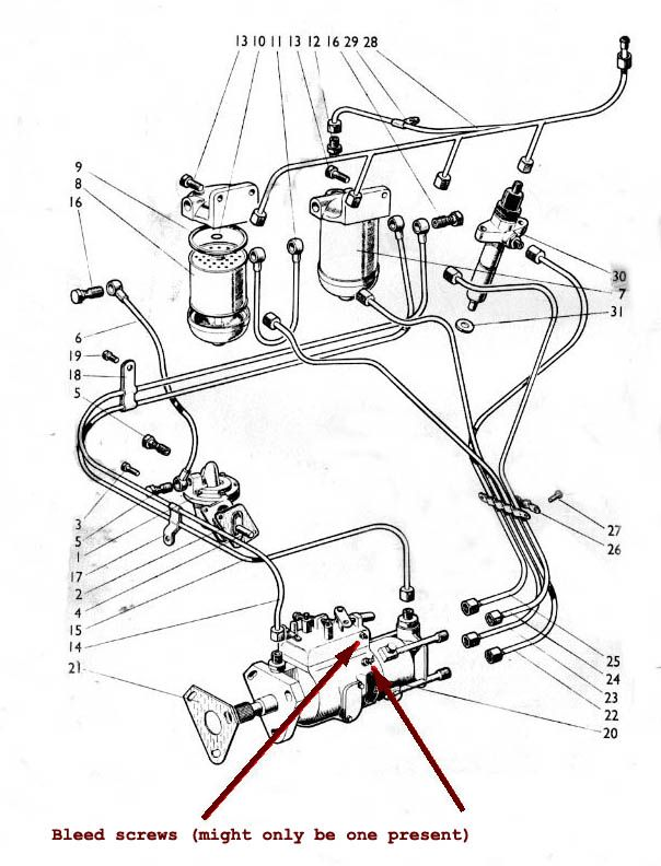 Ford 1210 Tractor Wiring Diagram 1000 Images About Farm Machinery On Pinterest Pump
