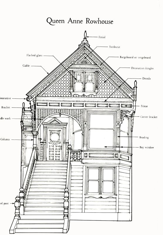 422 best images about architectural stimuli on Pinterest