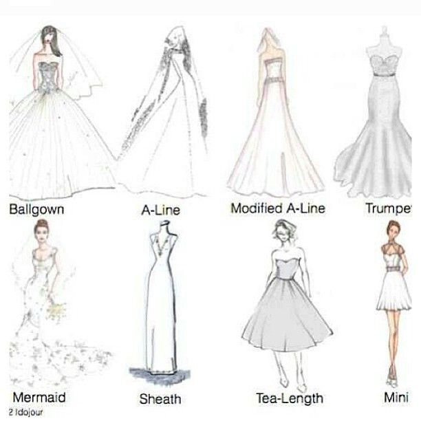 1000+ images about Garment Parts and Types. Necklines