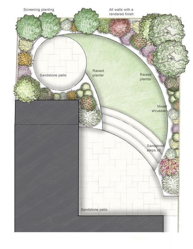 25 Best Ideas About Family Garden On Pinterest Garden Seating