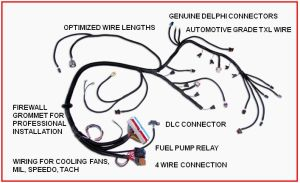 Swap Wiring Harness | Wiring Diagrams for Cars | Pinterest