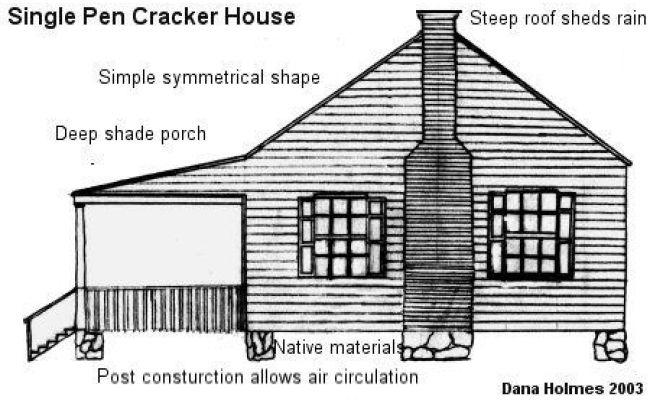 78 Best Images About Florida Cracker Style Vintage