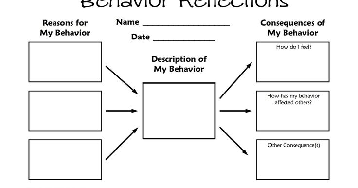 17 Best ideas about Behavior Reflection on Pinterest
