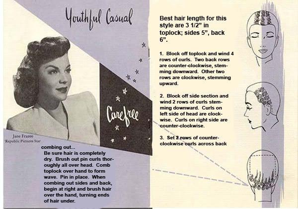 Pin Curl Diagram