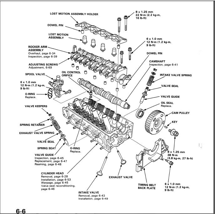 89 Honda Prelude Electrical Diagram. Honda. Auto Wiring