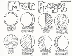 232 best images about Lunar Cycle (Moon Phases) on