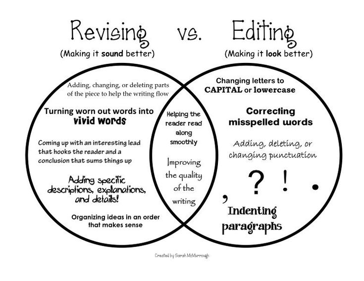 I often see writers confusing editing with rewriting