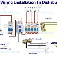 House Wiring Diagram In Hindi Basic Boat 17 Best Images About Electrical Tutorials On Pinterest | The O'jays, Distribution Board And Wire