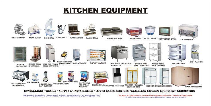 Kitchen Products Clip Art  Kitchen Equipment Pictures
