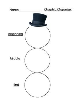 Free graphic organizer for Plot- beginning, middle, end