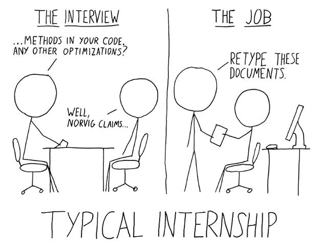 29 Worst Things About Being An Unpaid Intern In Washington