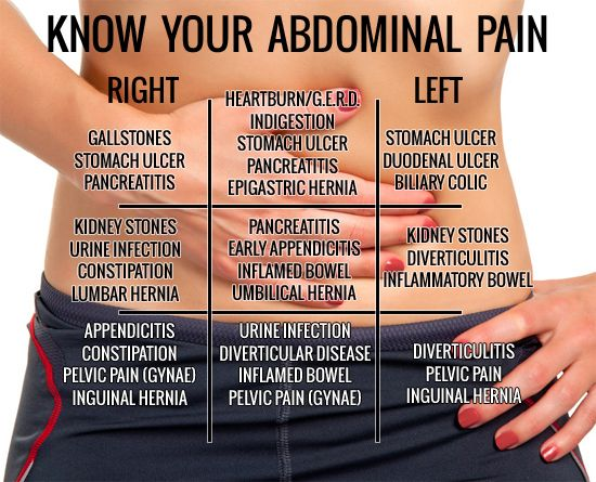 Abdominal pain can strike at any time. and sometimes it can be difficult to determine whether or not it is an emergency. This is because abdominal ...