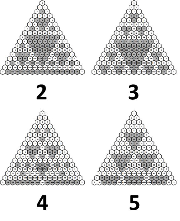 25+ best ideas about Pascal's Triangle on Pinterest