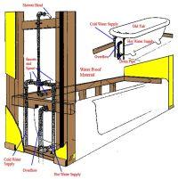 plumbingbathtub.jpg (576580) | Bathroom Plumbing | Pinterest