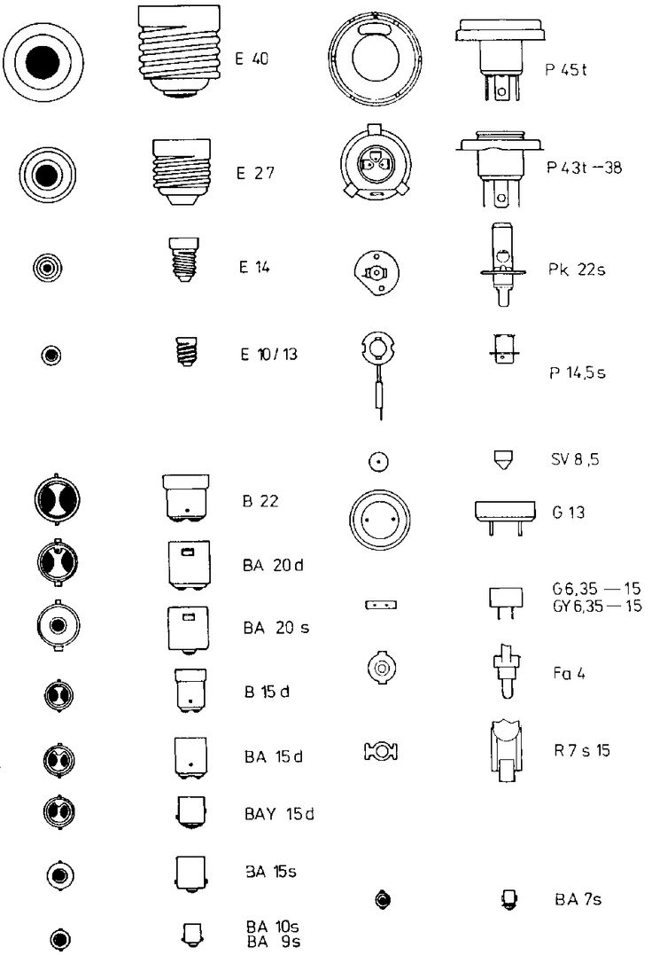 basic automotive electrical wiring diagram bmw audio 11 best images about light bulbs on pinterest | posts, the old and different types of