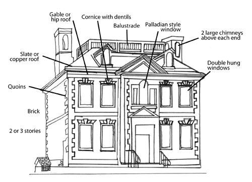 Nice break down of Georgian architectural elements