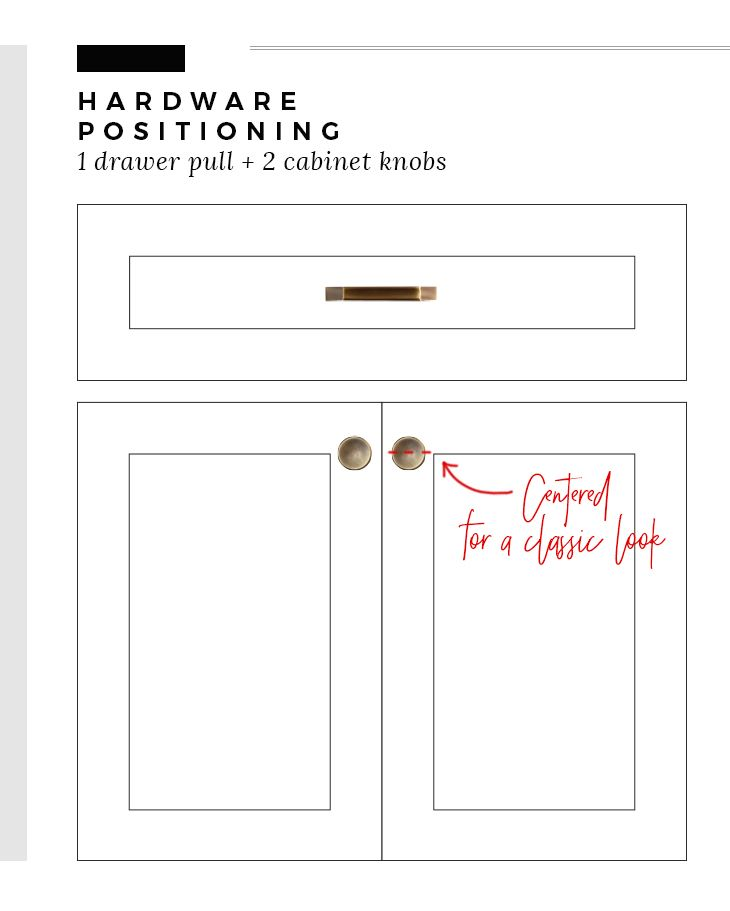 25 best ideas about Kitchen cabinet hardware on Pinterest