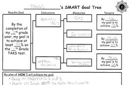 24 best images about Goal Setting for Kids on Pinterest