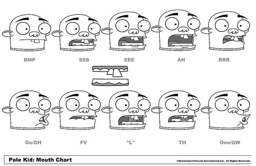 173 best images about MOUTH CHARTS (PHONEMES) on Pinterest